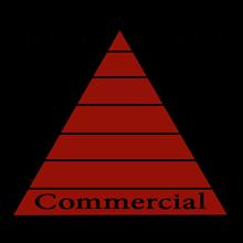 شرکت طرح و ساخت درماتیک