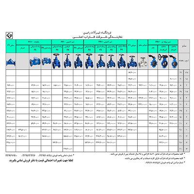 لیست قیمت شیر فاراب