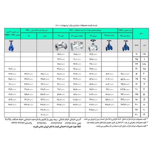 لیست قیمت شیرالات فاراب