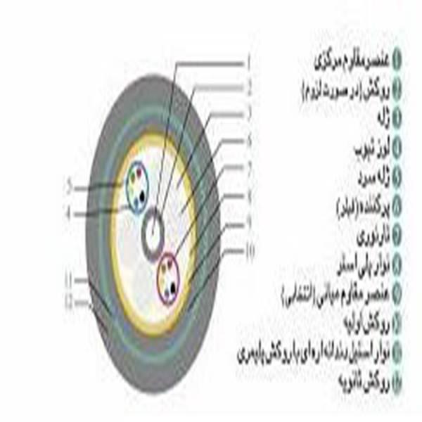کابل نوری ژله فیلد خاکی