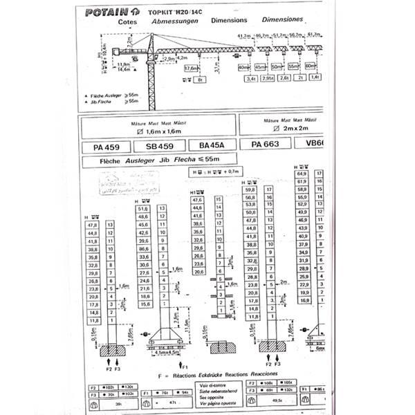 تاور کرین H20-14C