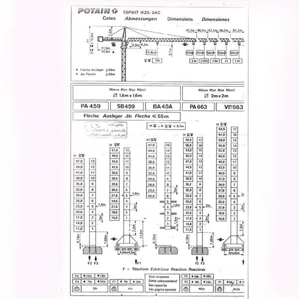 تاور کرین H25-14C