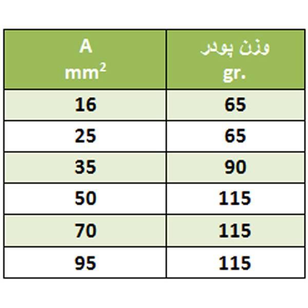 جدول تعیین میزان پودر و قالب جوش سیم به صفحه