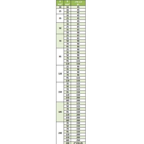 جدول تعیین میزان پودر و قالب جوش سیم به سیم سه راه